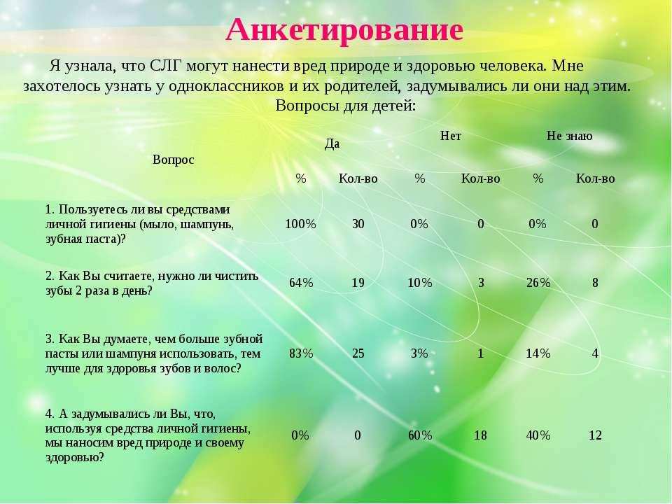 Анкетирование Я узнала, что СЛГ могут нанести вред природе и здоровью человек...