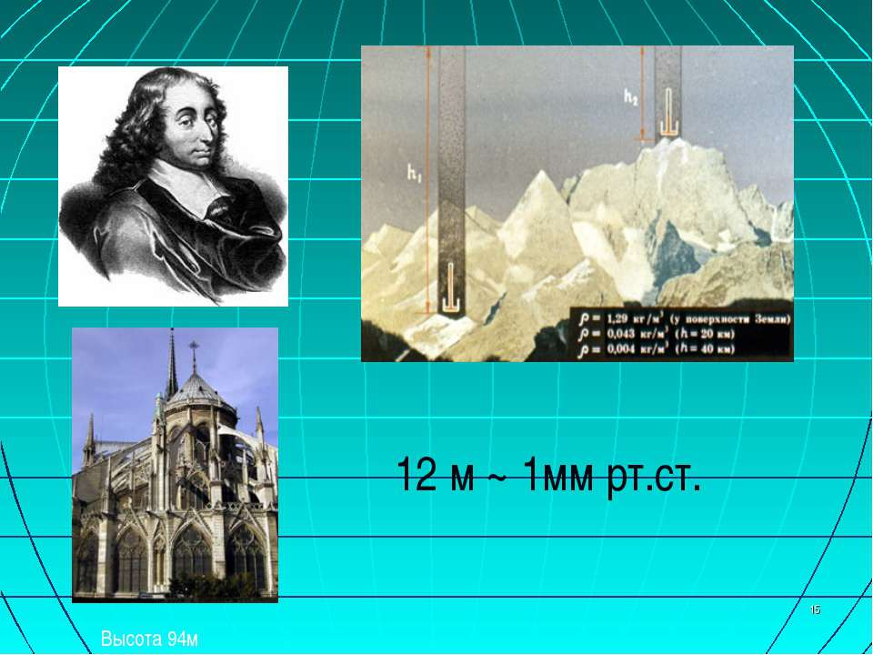 * 12 м ~ 1мм рт.ст. Высота 94м