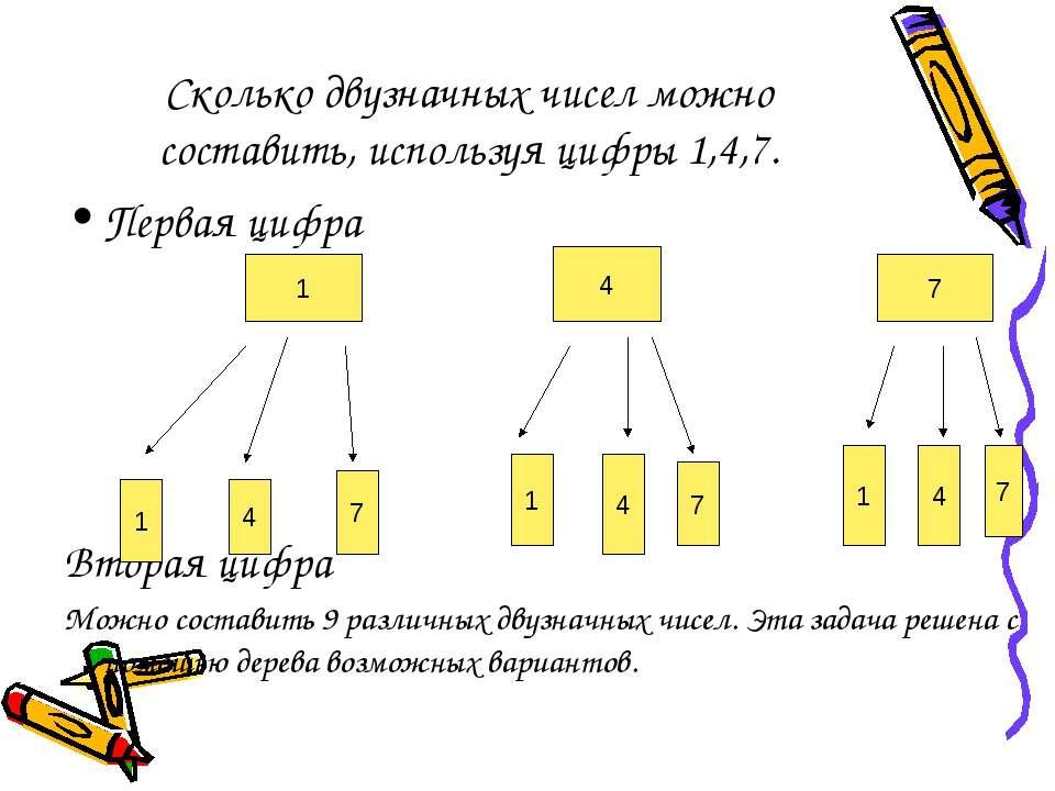 Сколько двузначных чисел можно составить, используя цифры 1,4,7. Первая цифра...