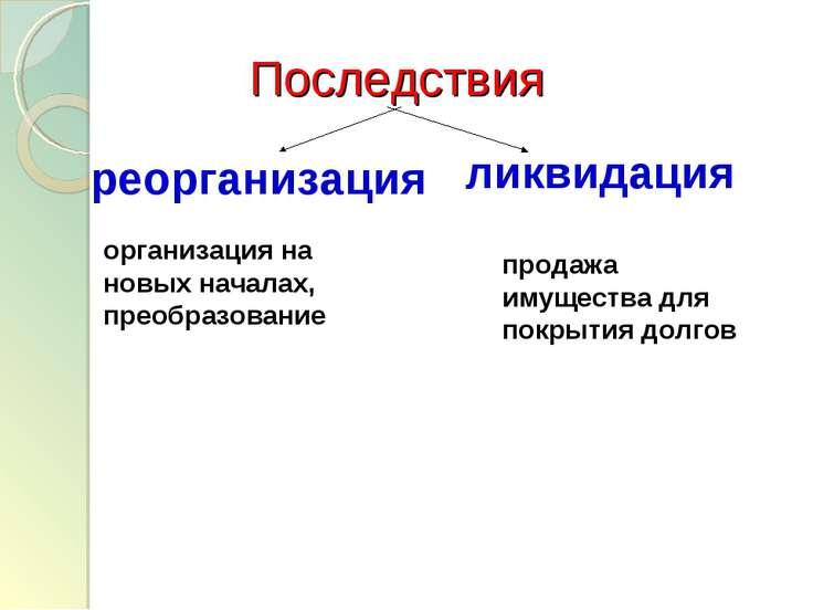 Последствия реорганизация ликвидация организация на новых началах, преобразов...