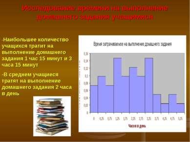 Исследование времени на выполнение домашнего задания учащимися -Наибольшее ко...