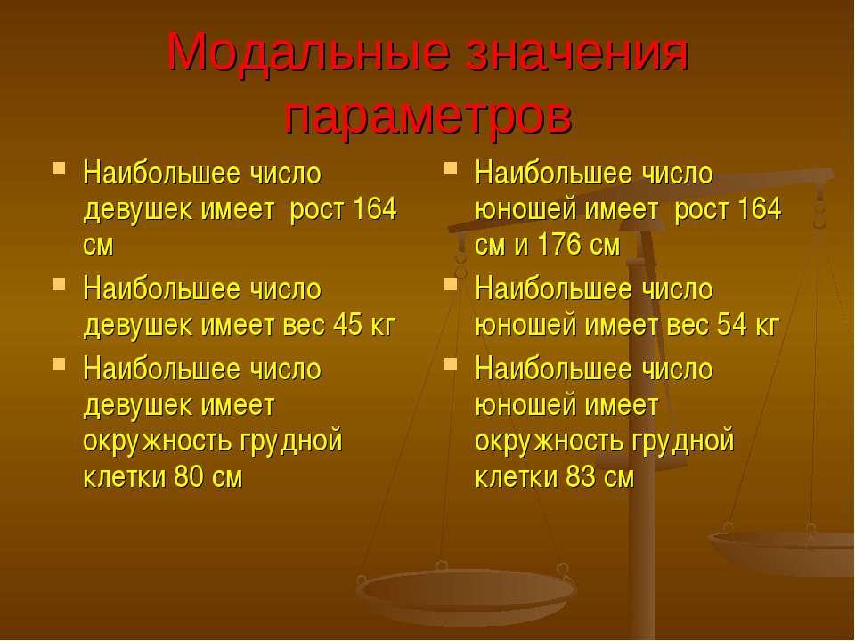 Модальные значения параметров Наибольшее число девушек имеет рост 164 см Наиб...