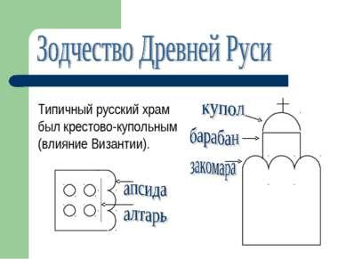 Типичный русский храм был крестово-купольным (влияние Византии).