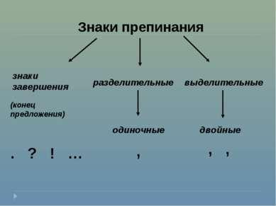 Знаки препинания знаки завершения разделительные выделительные одиночные двой...
