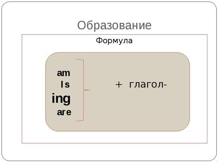 Образование Формула am Is + глагол-ing are
