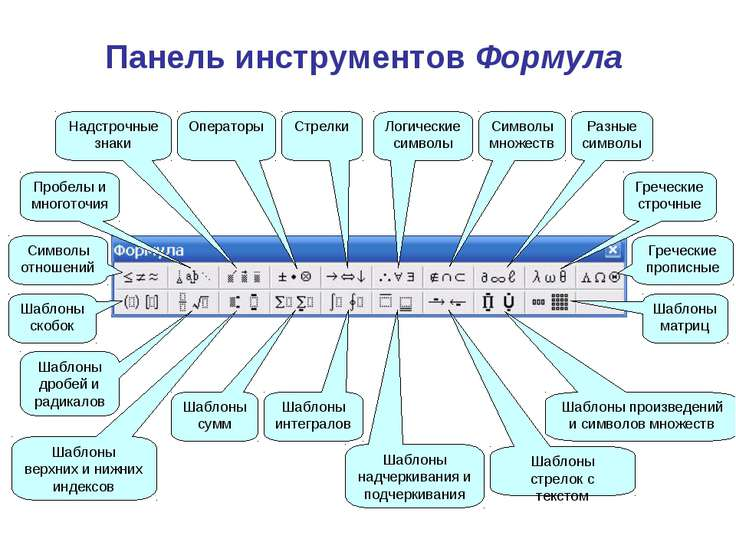 Панель инструментов Формула Пробелы и многоточия Надстрочные знаки Символы от...