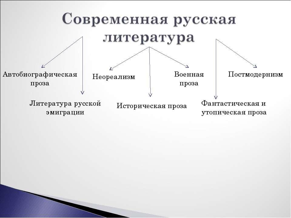 Автобиографическая проза Историческая проза Литература русской эмиграции Фант...
