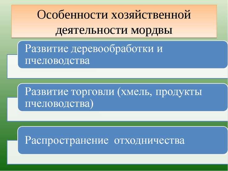 Особенности хозяйственной деятельности мордвы