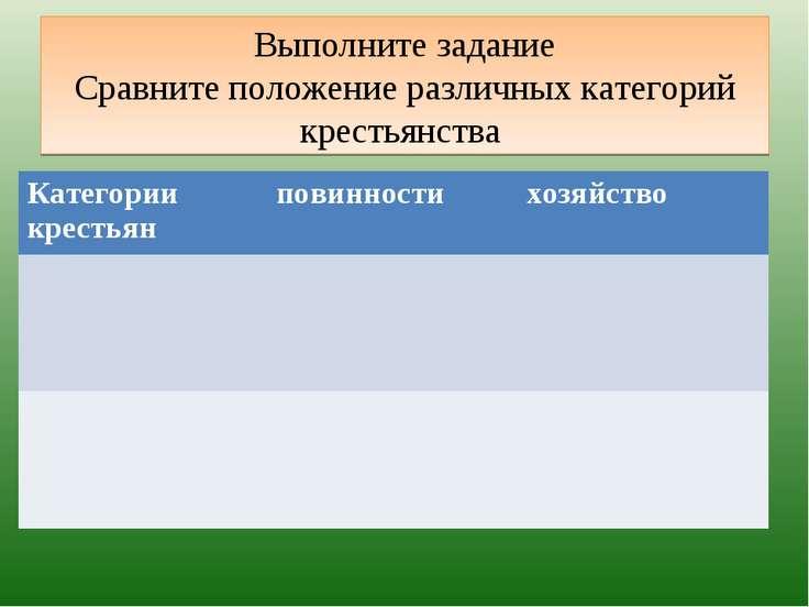 Выполните задание Сравните положение различных категорий крестьянства Категор...