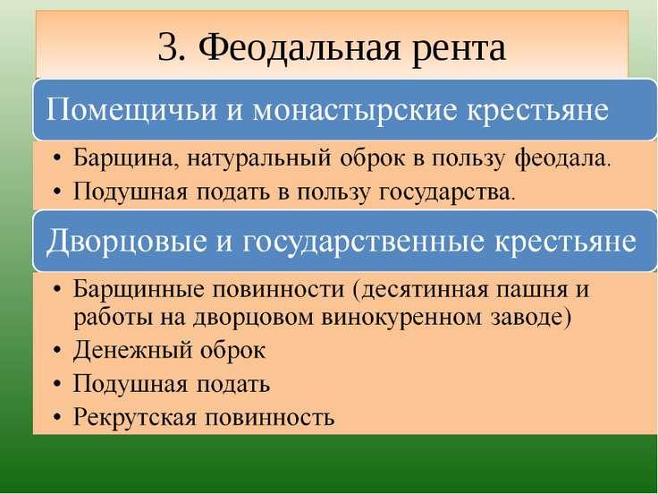 3. Феодальная рента
