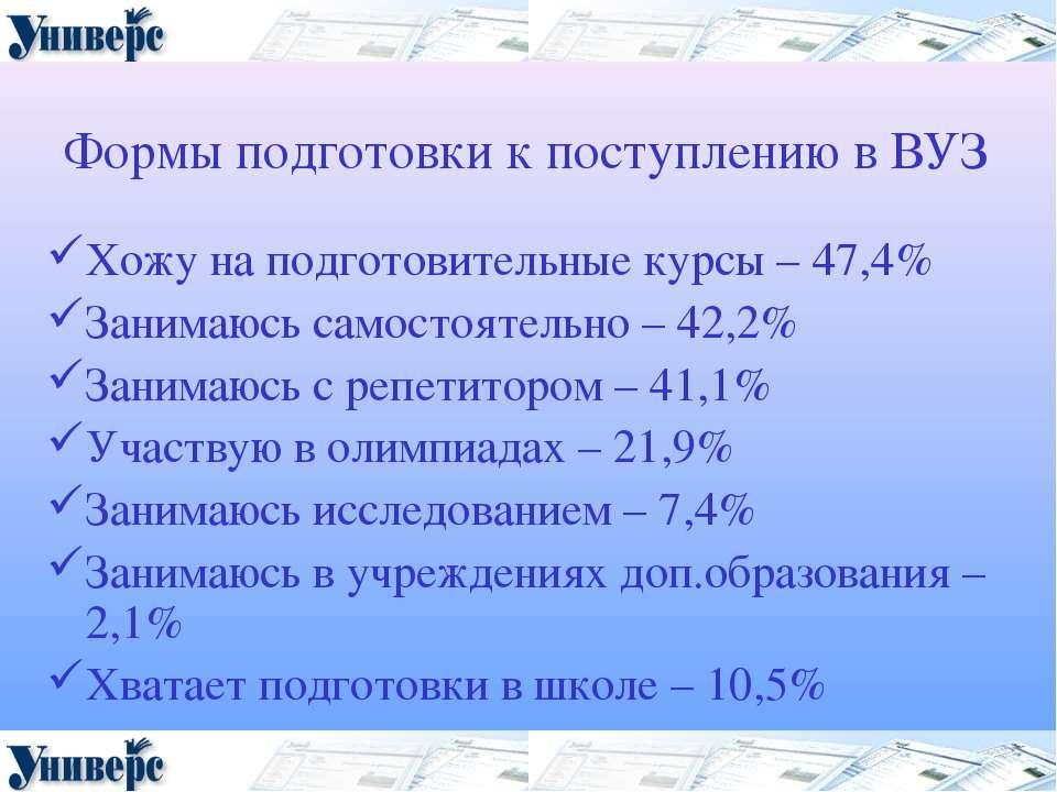 Формы подготовки к поступлению в ВУЗ Хожу на подготовительные курсы – 47,4% З...