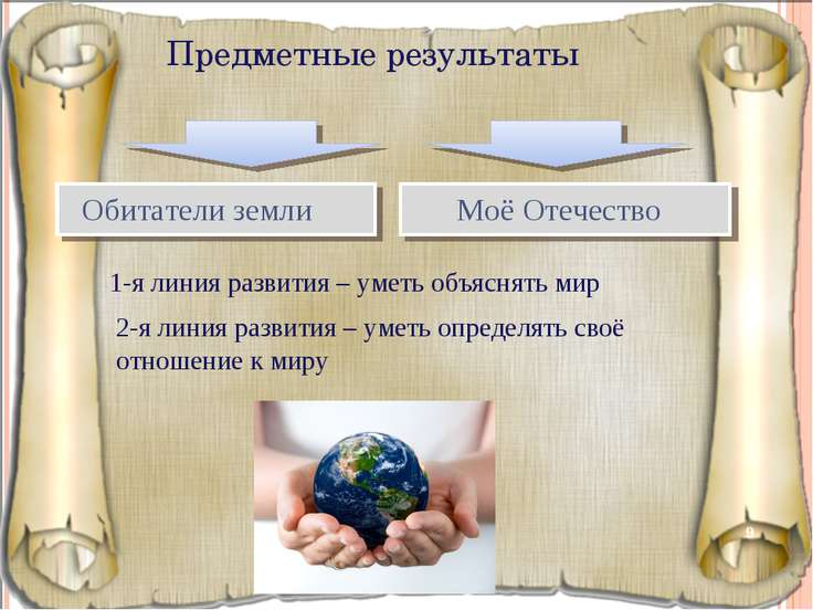 Предметные результаты * Обитатели земли Моё Отечество 1-я линия развития – ум...