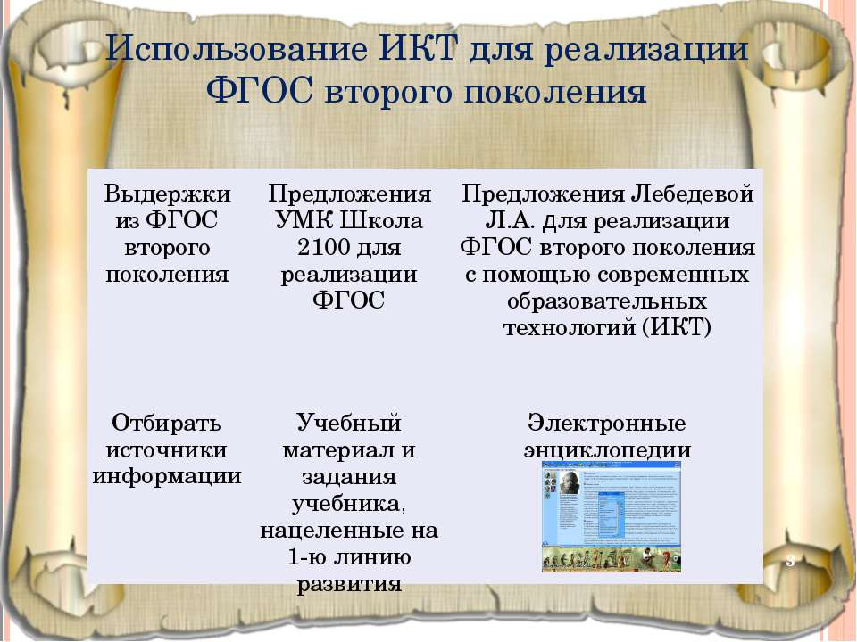 Использование ИКТ для реализации ФГОС второго поколения * Выдержки из ФГОС вт...