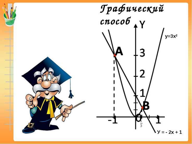 У = - 2х + 1 у=3х2 Графический способ