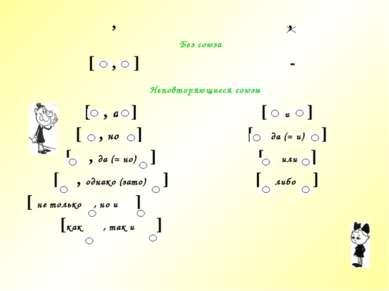 Без союза Неповторяющиеся союзы , , [,] - [,а] [,но] [,да (= но)] [,однако (з...
