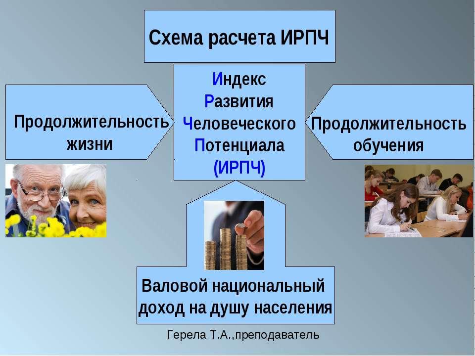 Индекс Развития Человеческого Потенциала (ИРПЧ) Продолжительность жизни Продо...