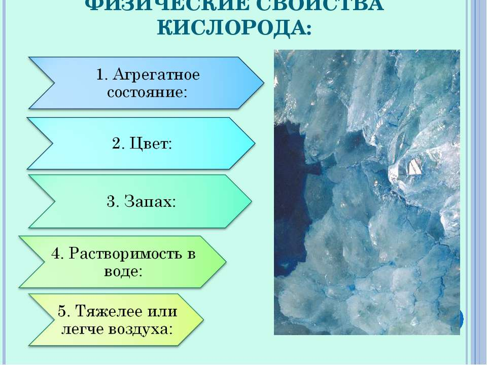 ФИЗИЧЕСКИЕ СВОЙСТВА КИСЛОРОДА: