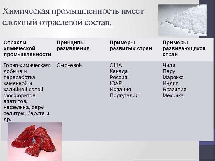 Химическая промышленность имеет сложный отраслевой состав. Отраслихимической ...