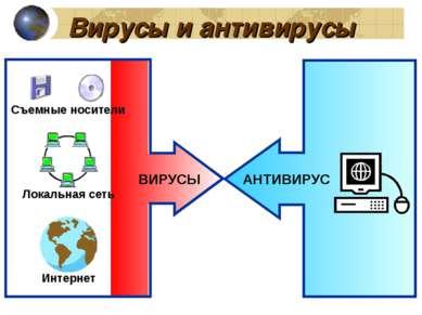 Вирусы и антивирусы ВИРУСЫ