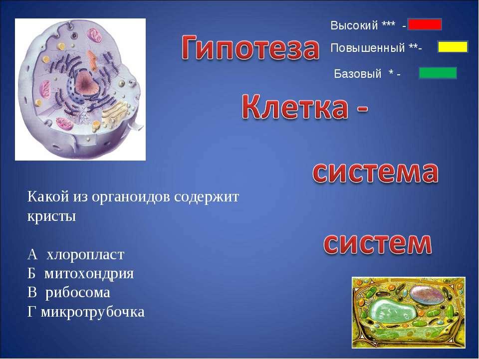 Какой из органоидов содержит кристы А хлоропласт Б митохондрия В рибосома Г м...