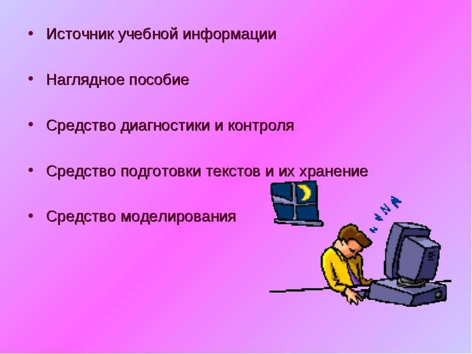 Источник учебной информации Наглядное пособие Средство диагностики и контроля...