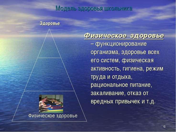 * Модель здоровья школьника Здоровье Физическое здоровье – функционирование о...