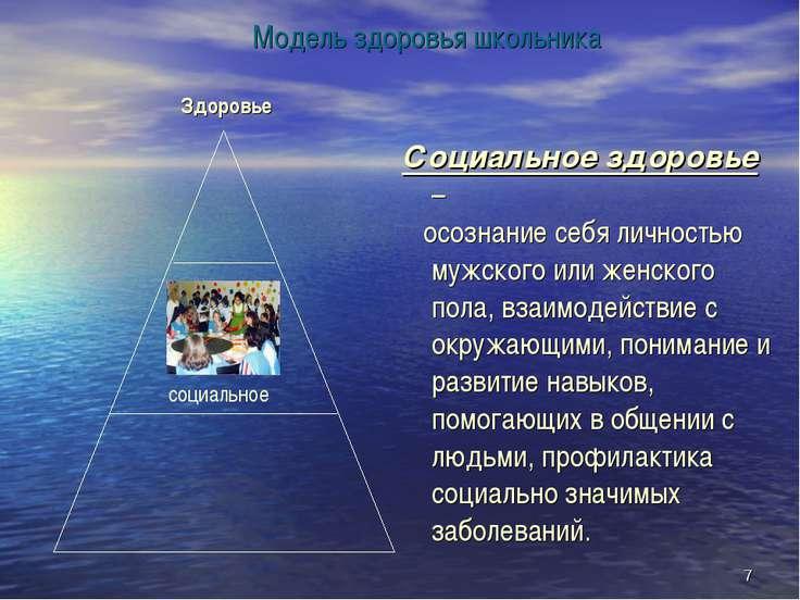 * Модель здоровья школьника Здоровье Социальное здоровье – осознание себя лич...