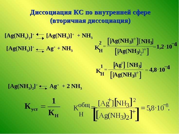 [Ag(NH3)2]+ [Ag(NH3)]+ + NH3 [Ag(NH3)2]+ Ag+ + 2 NH3 Диссоциация КС по внутре...