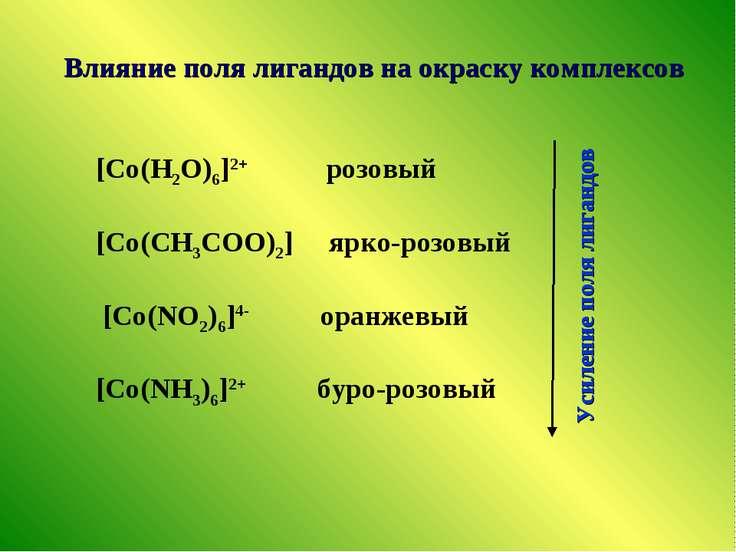 [Co(H2O)6]2+ розовый [Co(CH3COO)2] ярко-розовый [Co(NO2)6]4- оранжевый [Co(NH...