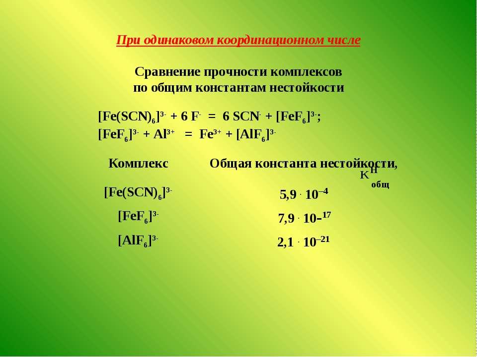 При одинаковом координационном числе Сравнение прочности комплексов по общим ...