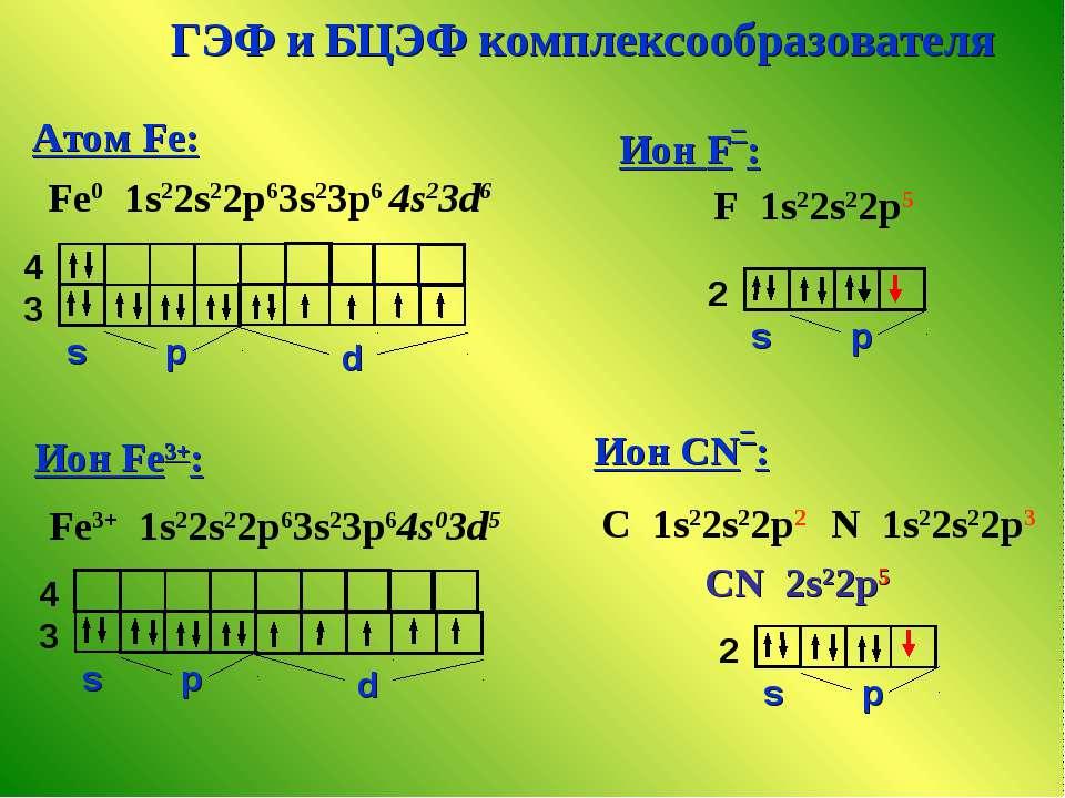 ГЭФ и БЦЭФ комплексообразователя Атом Fe: Fe0 1s22s22p63s23p6 4s23d6 Fe3+ 1s2...