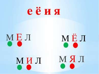М Е Л М И Л М Ё Л М Я Л е ё и я Гласные буквы, обозначающие мягкость предыдущ...