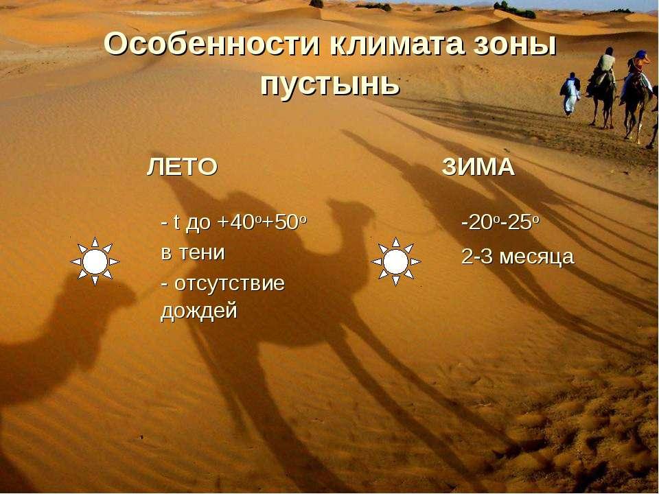 Особенности климата зоны пустынь ЛЕТО ЗИМА - t до +40о+50о в тени - отсутстви...