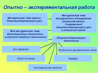 Методическая тема методического объединения начальной школы: Современный здор...