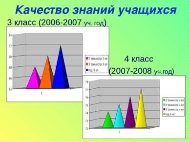 Качество знаний учащихся 3 класс (2006-2007 уч. год) 4 класс (2007-2008 уч.год)