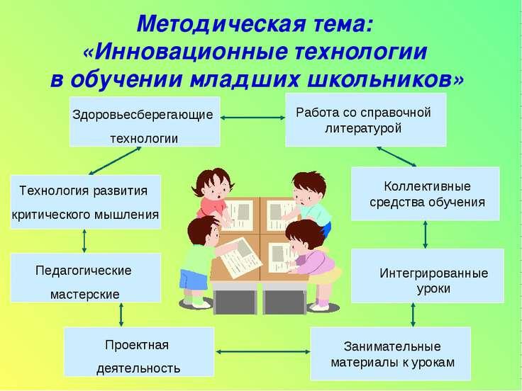 Методическая тема: «Инновационные технологии в обучении младших школьников»