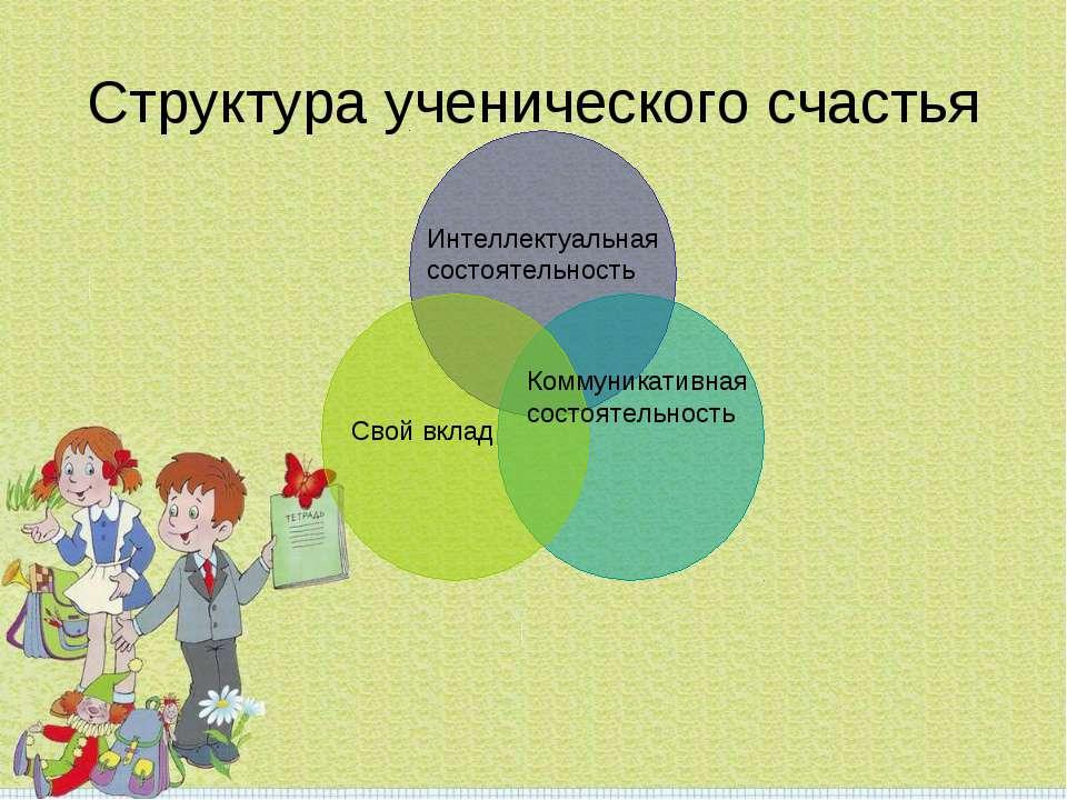 Структура ученического счастья Интеллектуальная состоятельность Свой вклад Ко...