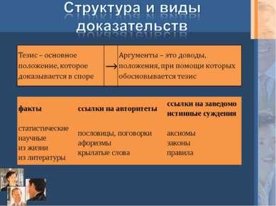 факты ссылки на авторитеты ссылки на заведомо истинные суждения статистически...