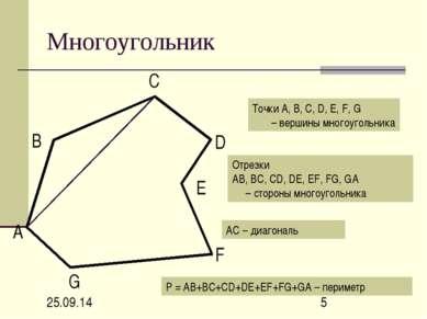 Многоугольник А В С D F G E Точки А, В, С, D, Е, F, G – вершины многоугольник...