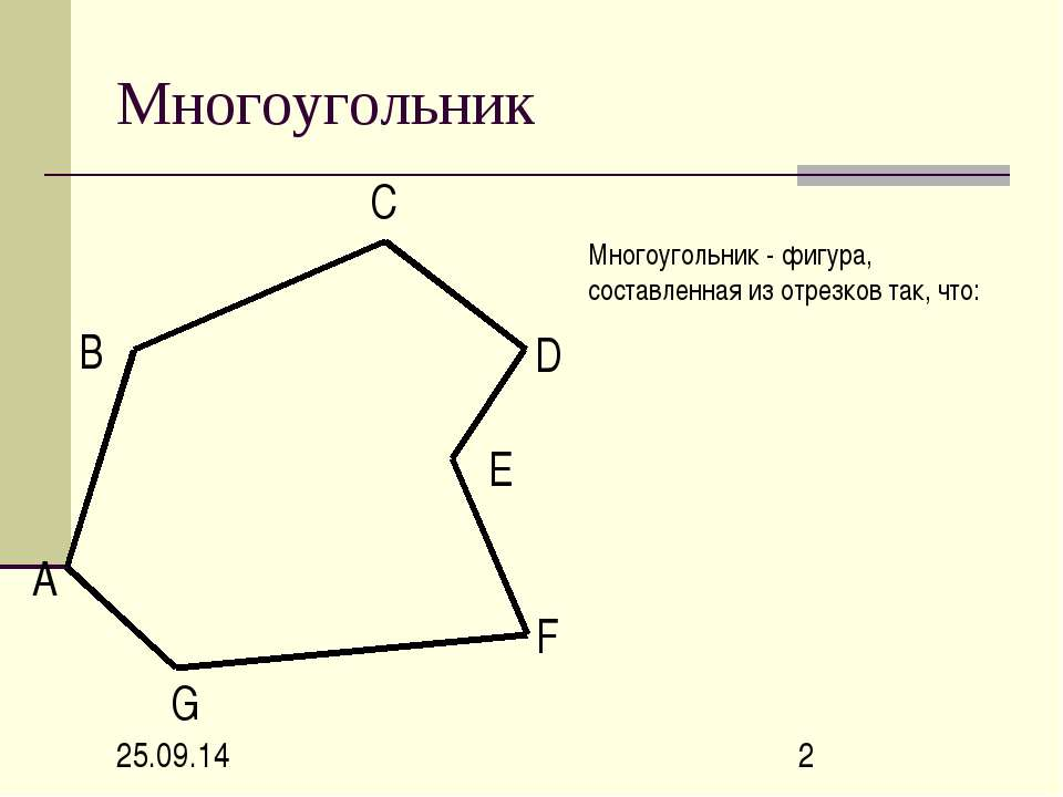 Многоугольник А В С D F G E Многоугольник - фигура, составленная из отрезков ...