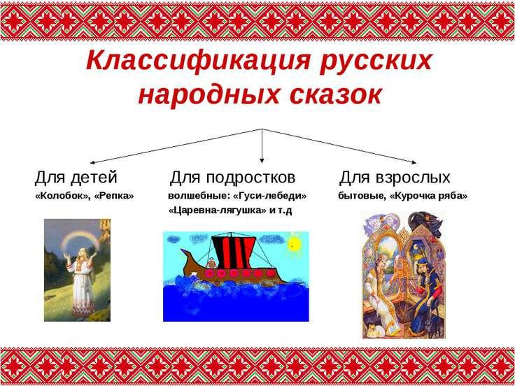 Классификация русских народных сказок Для детей Для подростков Для взрослых «...