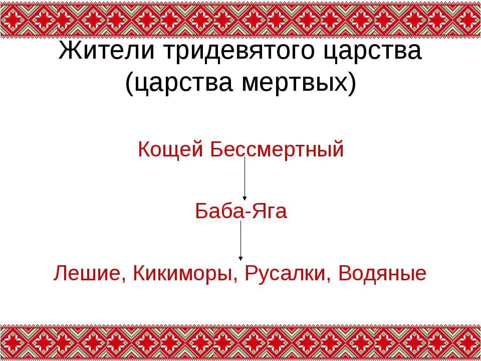 Жители тридевятого царства (царства мертвых) Кощей Бессмертный Баба-Яга Лешие...