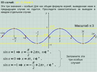 x y 1 0 Масштаб :3 −1 III случай: a= –1; 0 или 1. Эти три значения – особые! ...