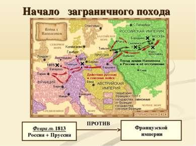 Начало заграничного похода Февраль 1813 Россия + Пруссия Французской империи ...