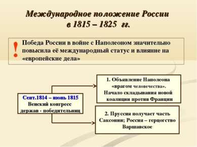 Международное положение России в 1815 – 1825 гг. ! Победа России в войне с На...