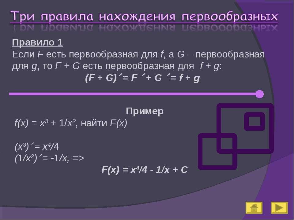 Правило 1 Если F есть первообразная для f, а G – первообразная для g, то F + ...