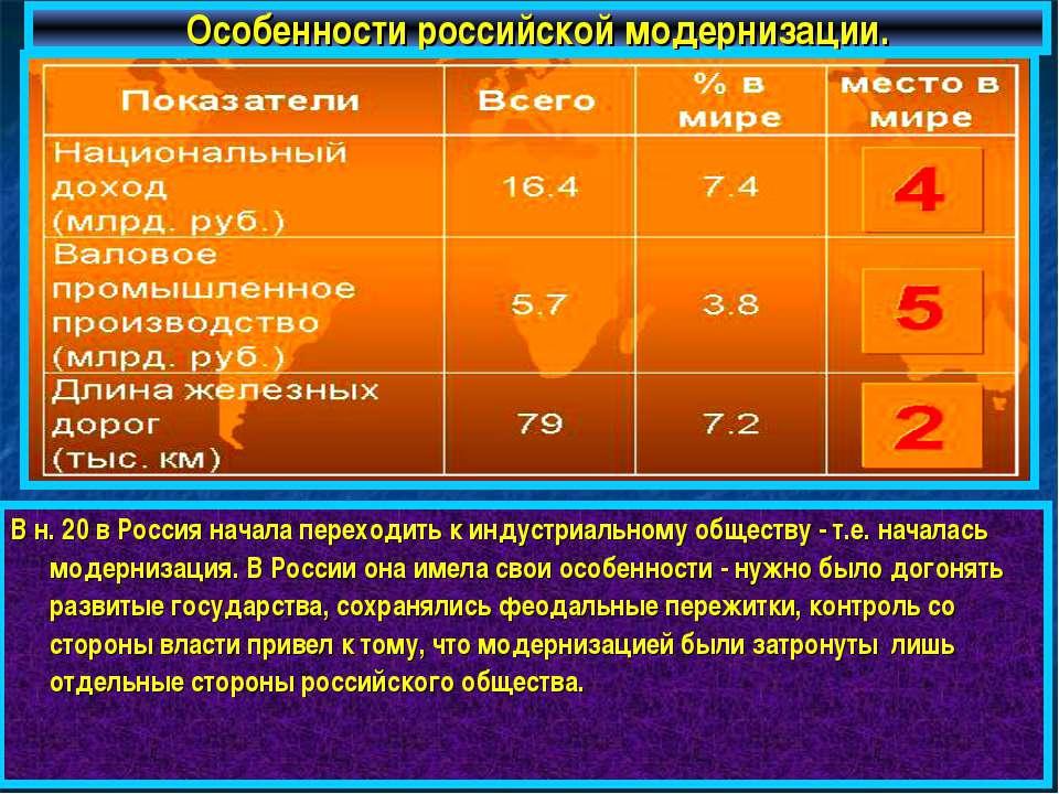Особенности российской модернизации. В н. 20 в Россия начала переходить к инд...