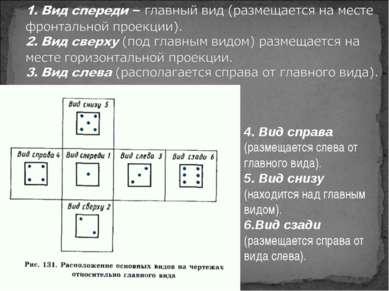 4. Вид справа (размещается слева от главного вида). 5. Вид снизу (находится н...