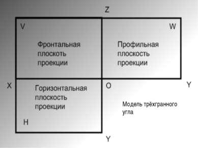 Модель трёхгранного угла