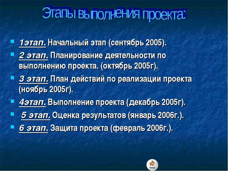 1этап. Начальный этап (сентябрь 2005). 2 этап. Планирование деятельности по в...